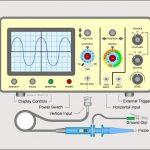 Come scegliere e usare un oscilloscopio