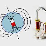 Come realizzare un dato campo magnetico