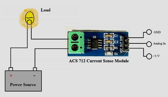 Misurare una corrente DC o AC con Arduino - ESPERIMENTANDA